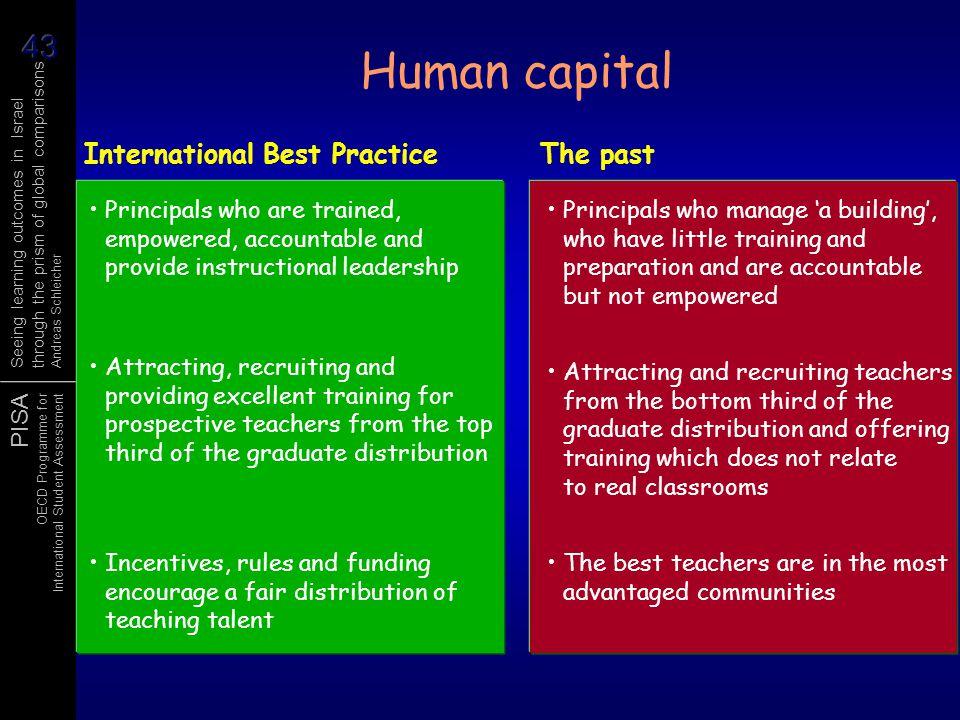 Human capital International Best Practice The past