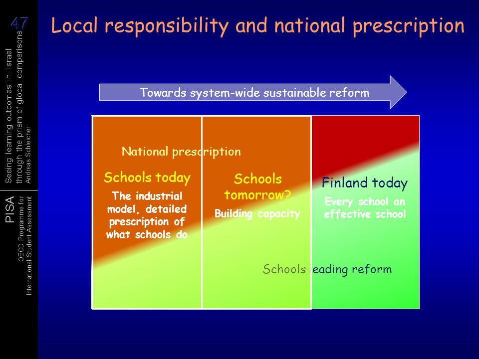 Local responsibility and national prescription