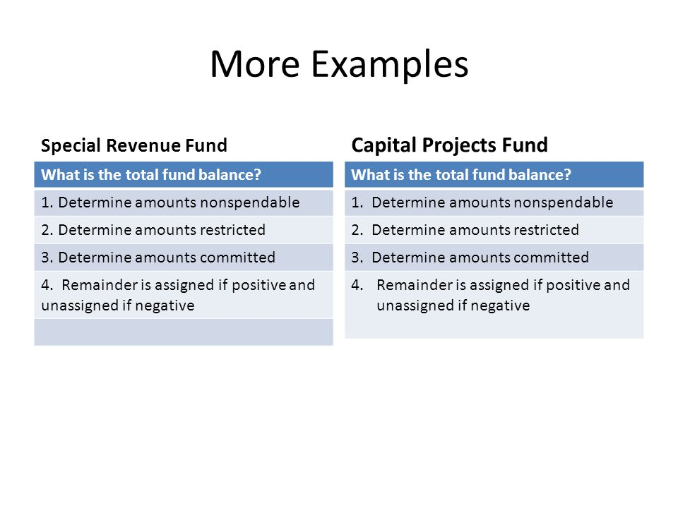 More Examples Capital Projects Fund Special Revenue Fund