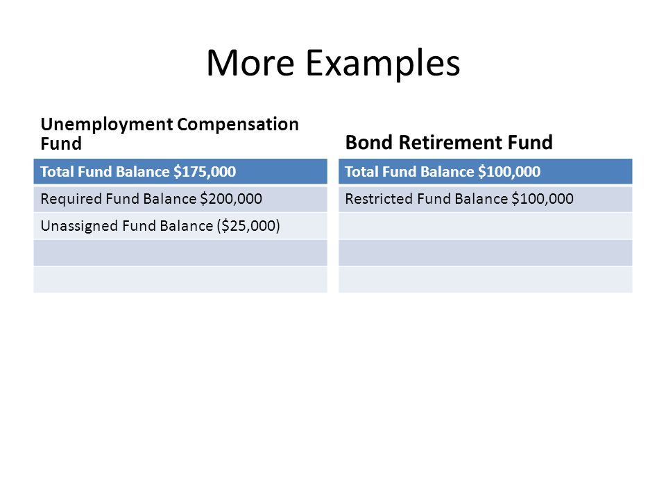 More Examples Bond Retirement Fund Unemployment Compensation Fund