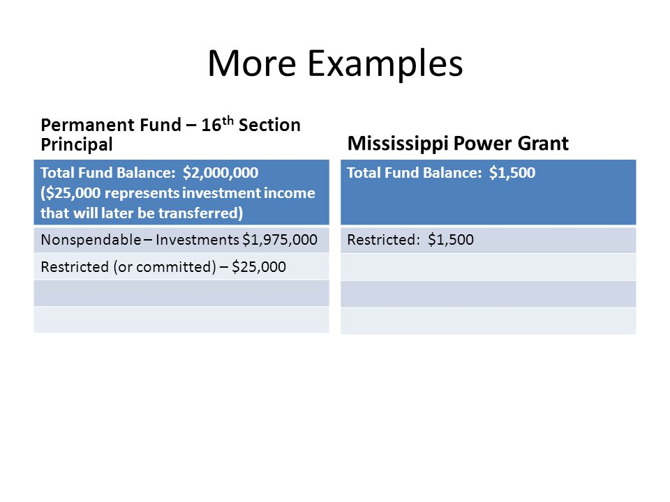 More Examples Mississippi Power Grant
