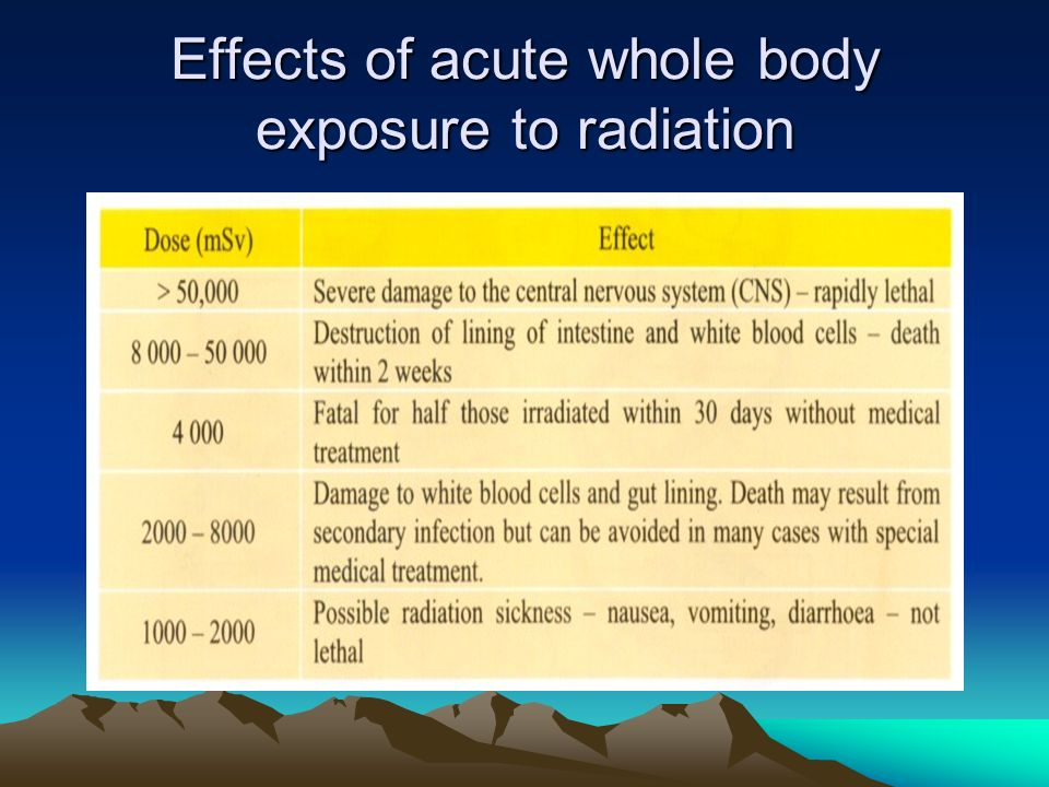 Effects of acute whole body exposure to radiation