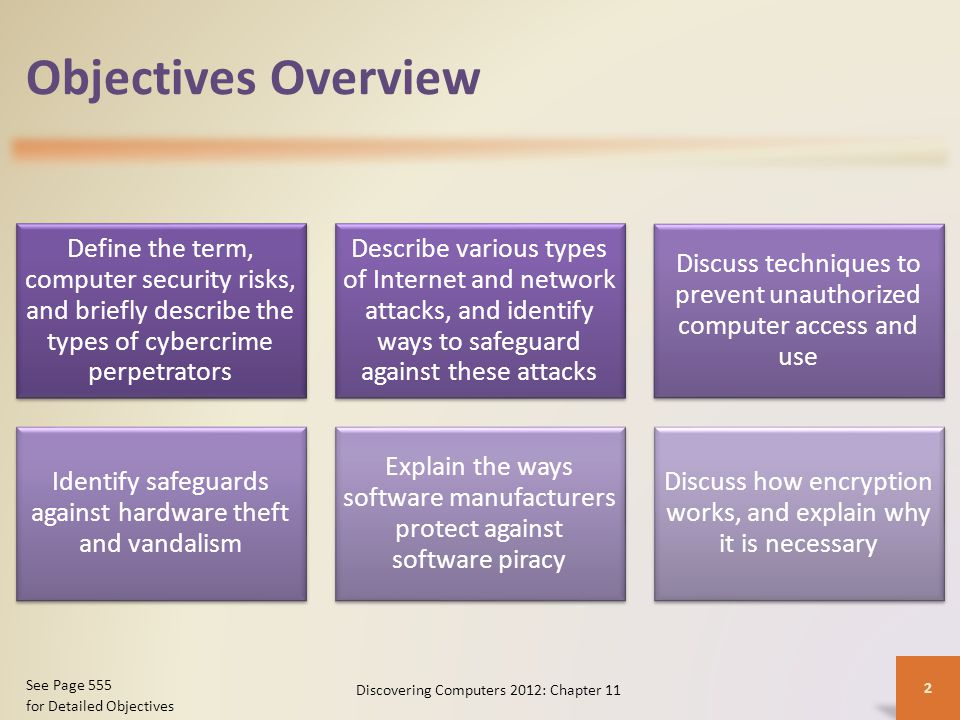 Objectives Overview Define the term, computer security risks, and briefly describe the types of cybercrime perpetrators.