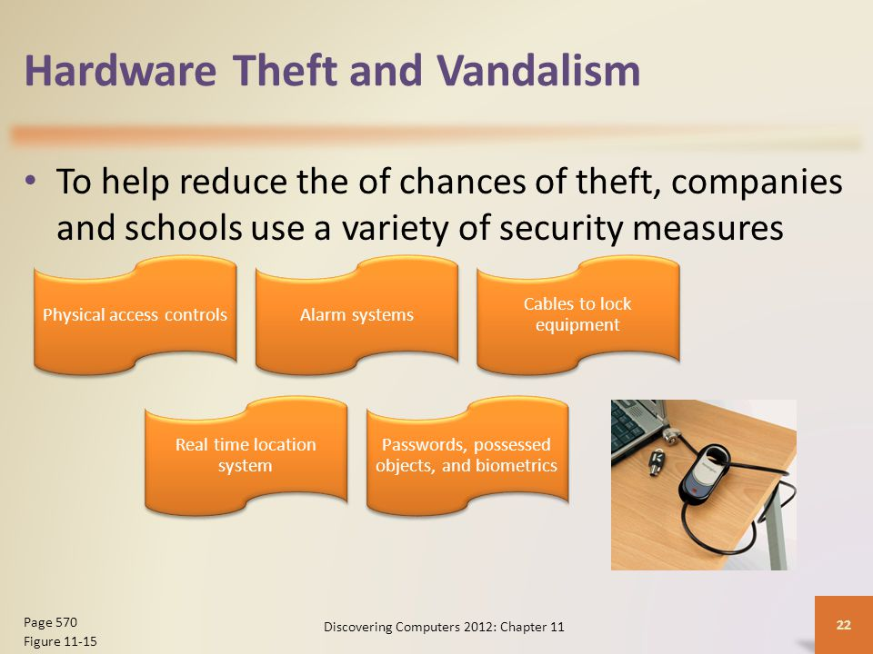 Hardware Theft and Vandalism