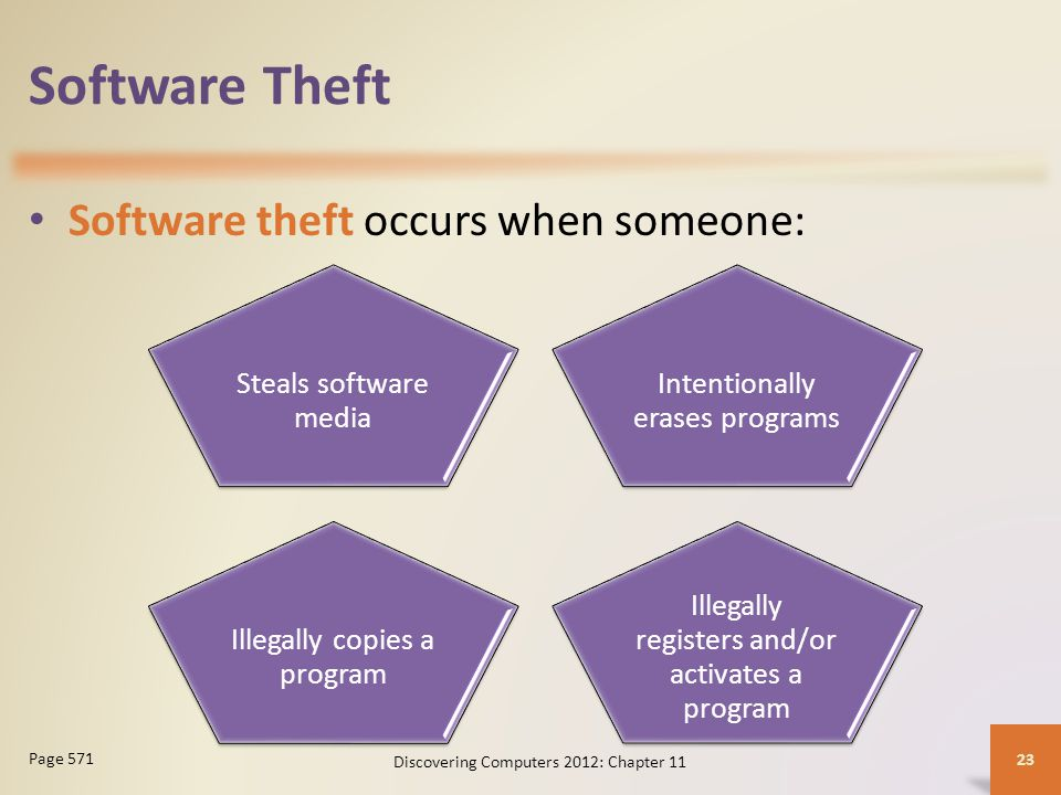 Software Theft Software theft occurs when someone: Page 571