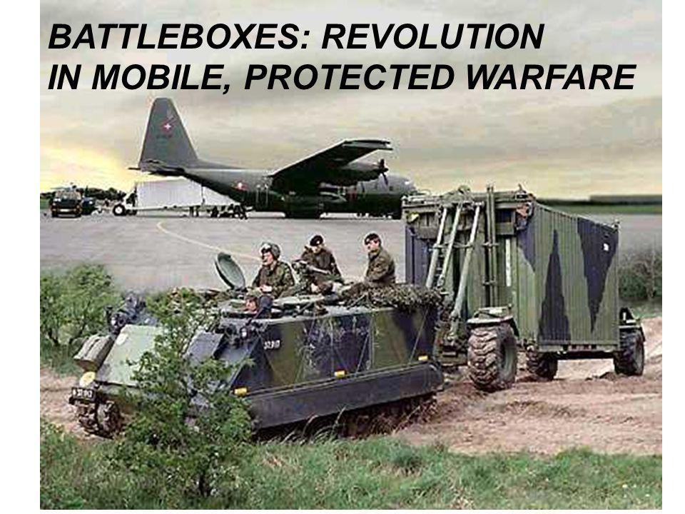 BATTLEBOXES: REVOLUTION