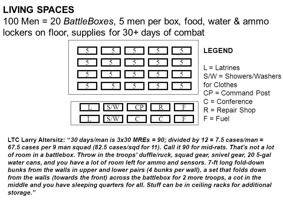 LIVING SPACES 100 Men = 20 BattleBoxes, 5 men per box, food, water & ammo lockers on floor, supplies for 30+ days of combat