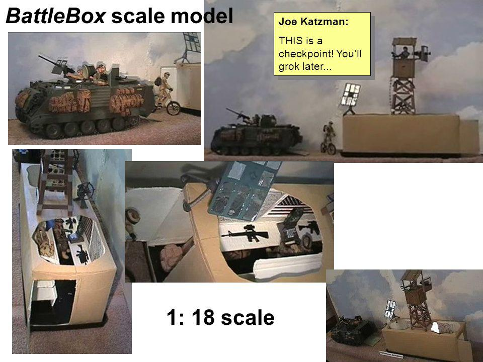 BattleBox scale model 1: 18 scale Joe Katzman: