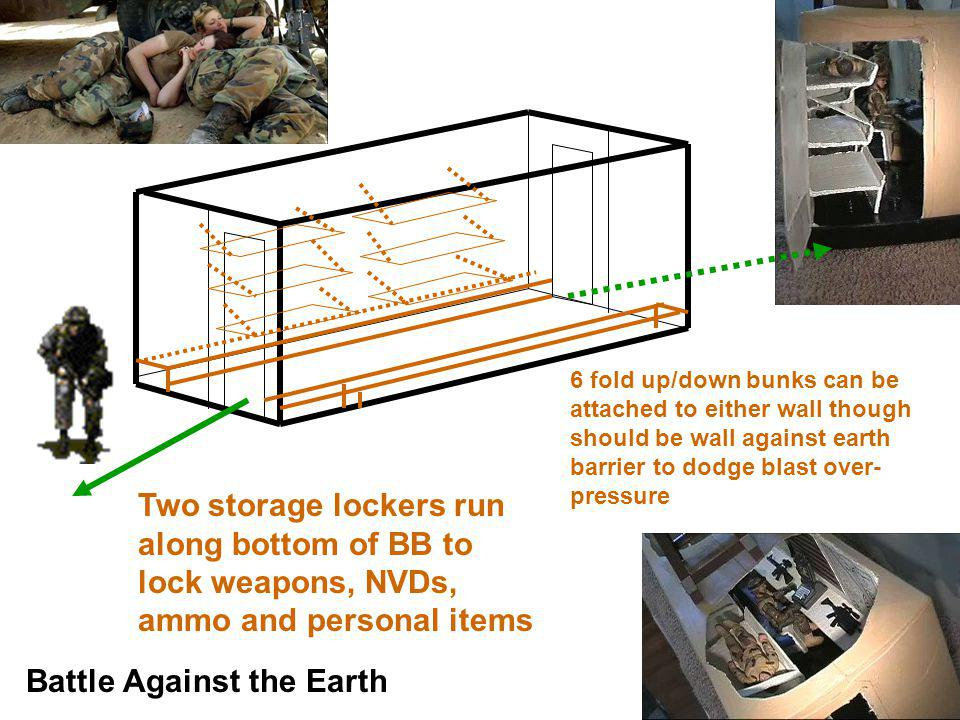 Two storage lockers run along bottom of BB to lock weapons, NVDs,
