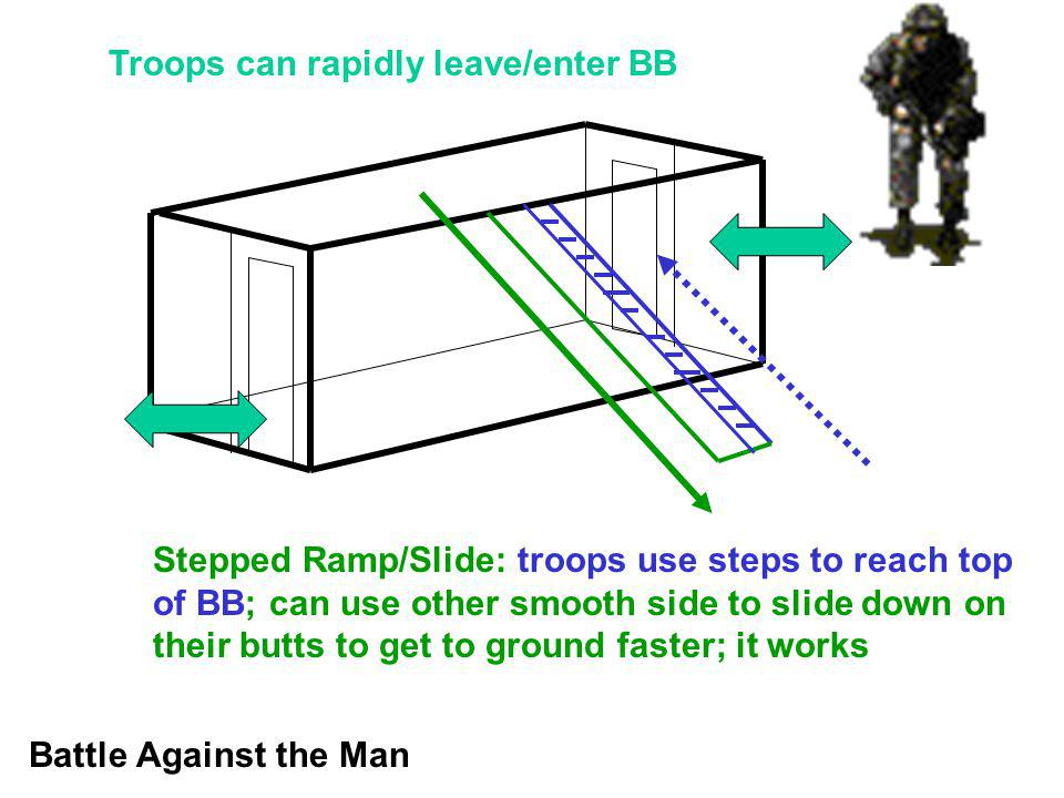 Troops can rapidly leave/enter BB
