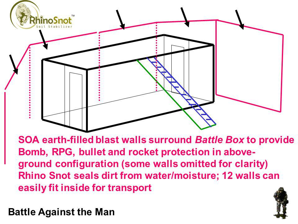 SOA earth-filled blast walls surround Battle Box to provide