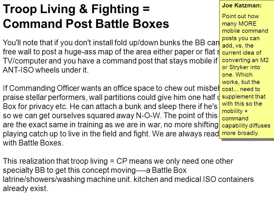 Troop Living & Fighting = Command Post Battle Boxes