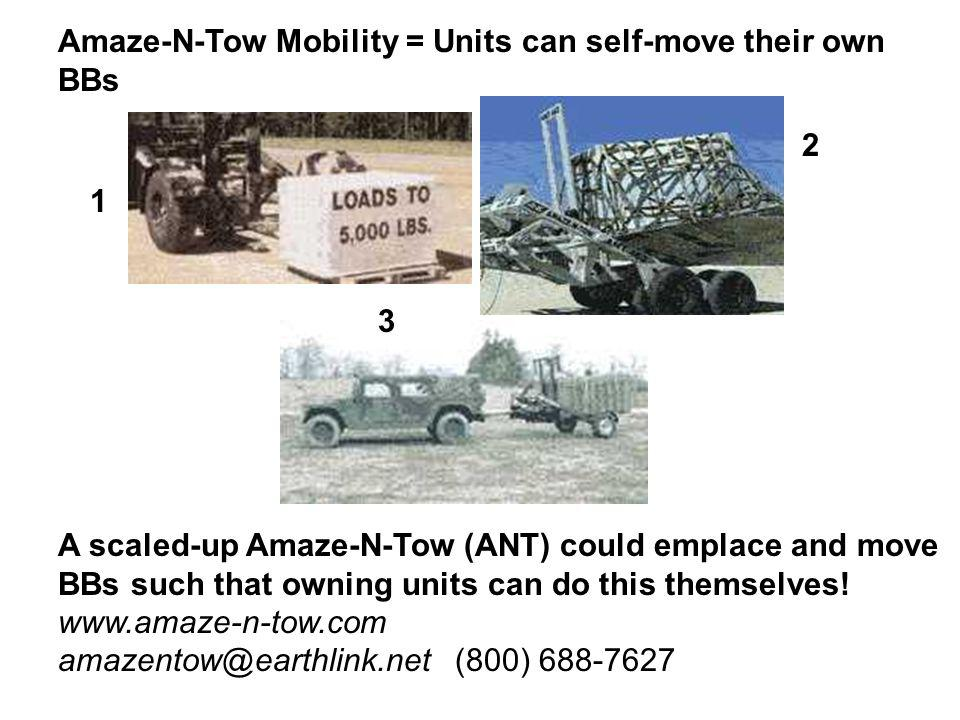 Amaze-N-Tow Mobility = Units can self-move their own