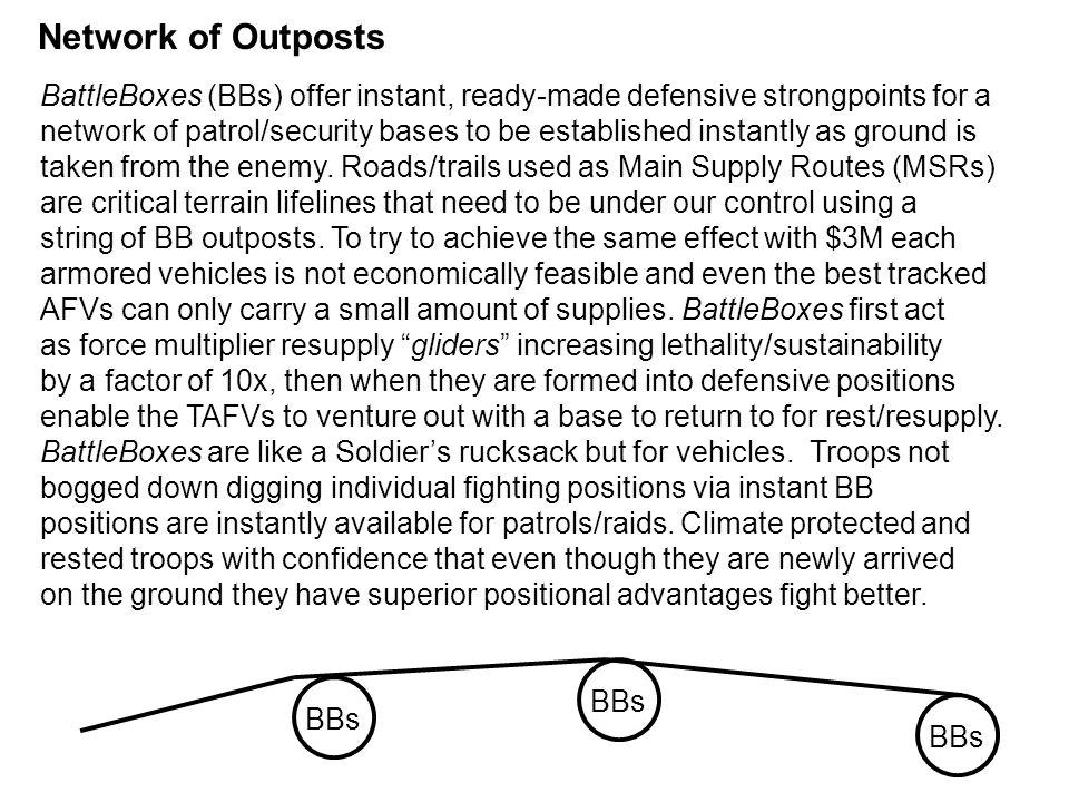 Network of Outposts BattleBoxes (BBs) offer instant, ready-made defensive strongpoints for a.