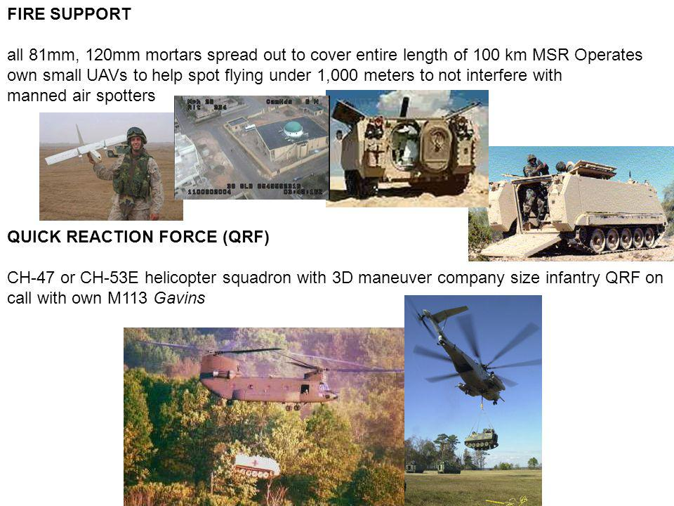 FIRE SUPPORT all 81mm, 120mm mortars spread out to cover entire length of 100 km MSR Operates.