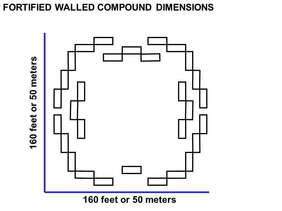 FORTIFIED WALLED COMPOUND DIMENSIONS