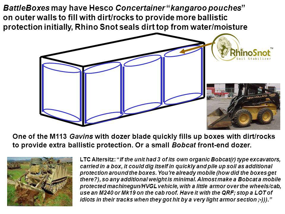 BattleBoxes may have Hesco Concertainer kangaroo pouches