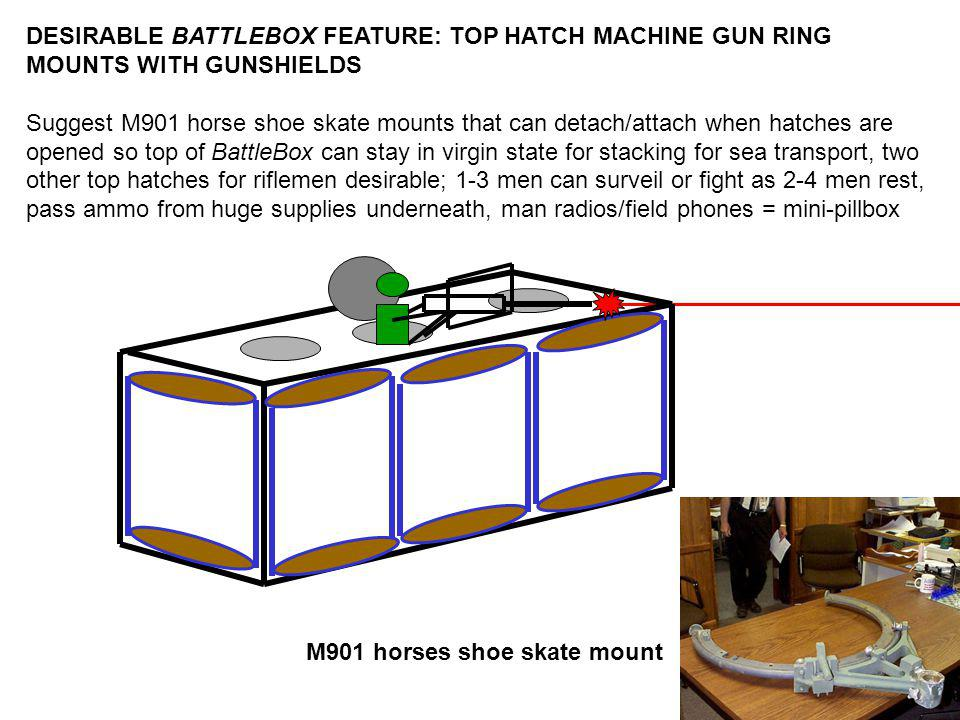 DESIRABLE BATTLEBOX FEATURE: TOP HATCH MACHINE GUN RING