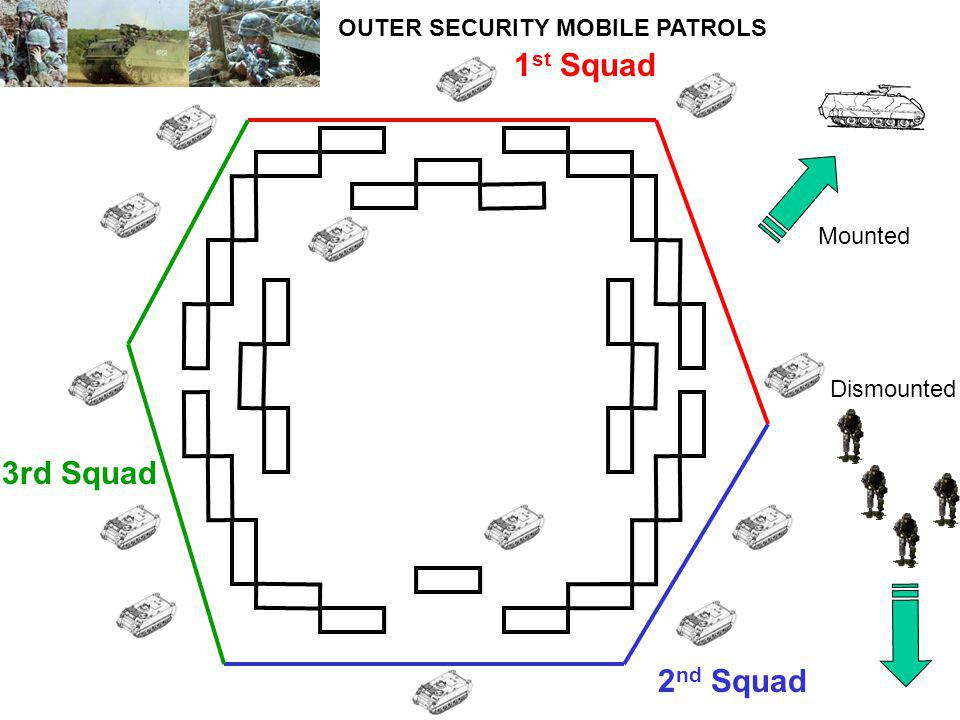 1st Squad 3rd Squad 2nd Squad OUTER SECURITY MOBILE PATROLS Mounted