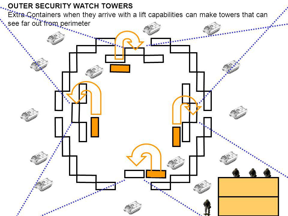 OUTER SECURITY WATCH TOWERS Extra Containers when they arrive with a lift capabilities can make towers that can see far out from perimeter