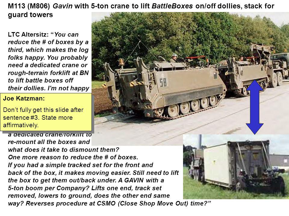 M113 (M806) Gavin with 5-ton crane to lift BattleBoxes on/off dollies, stack for