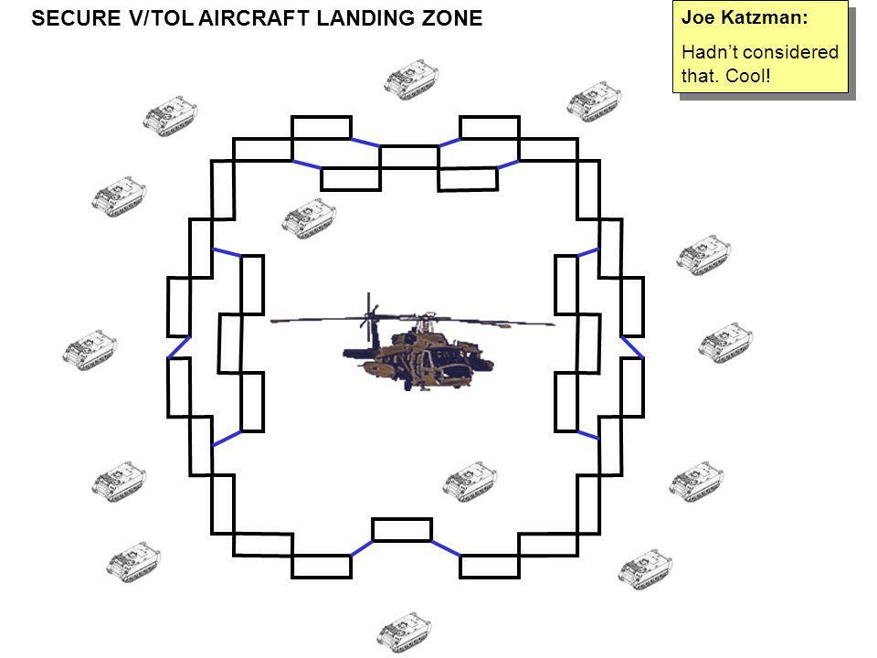 SECURE V/TOL AIRCRAFT LANDING ZONE