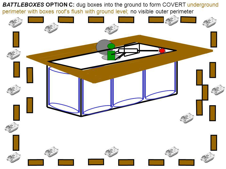 BATTLEBOXES OPTION C: dug boxes into the ground to form COVERT underground perimeter with boxes roof's flush with ground level; no visible outer perimeter