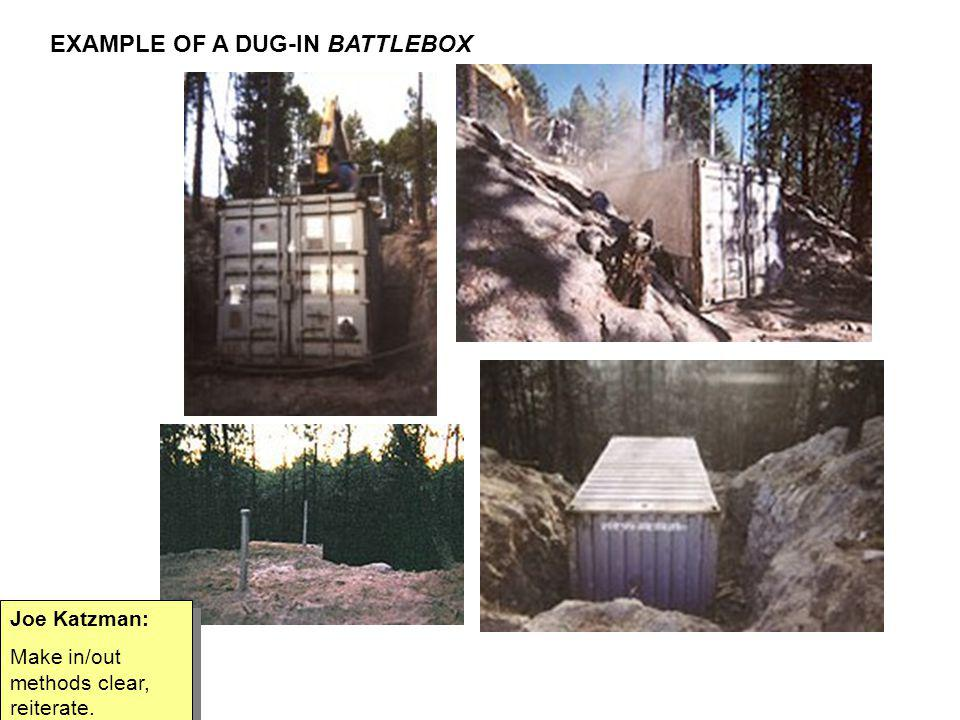 EXAMPLE OF A DUG-IN BATTLEBOX