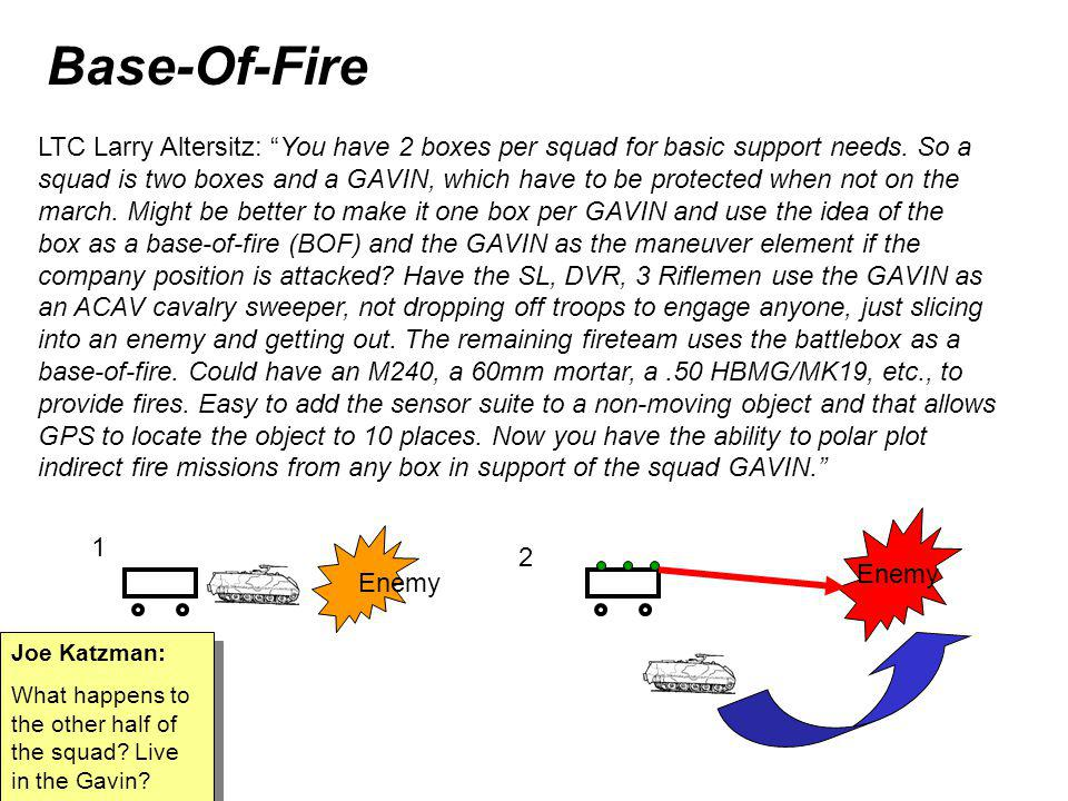 Base-Of-Fire