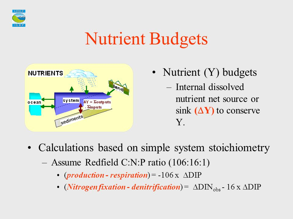 Nutrient Budgets Nutrient (Y) budgets