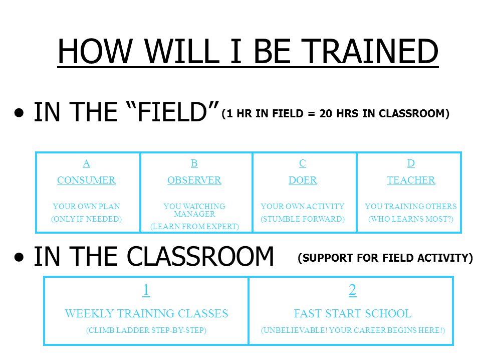 HOW WILL I BE TRAINED IN THE FIELD IN THE CLASSROOM 1 2