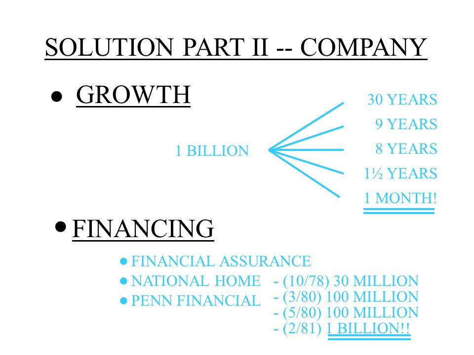 · · · · · SOLUTION PART II -- COMPANY GROWTH FINANCING 30 YEARS