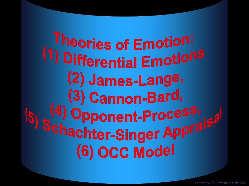 (1) Differential Emotions (5) Schachter-Singer Appraisal