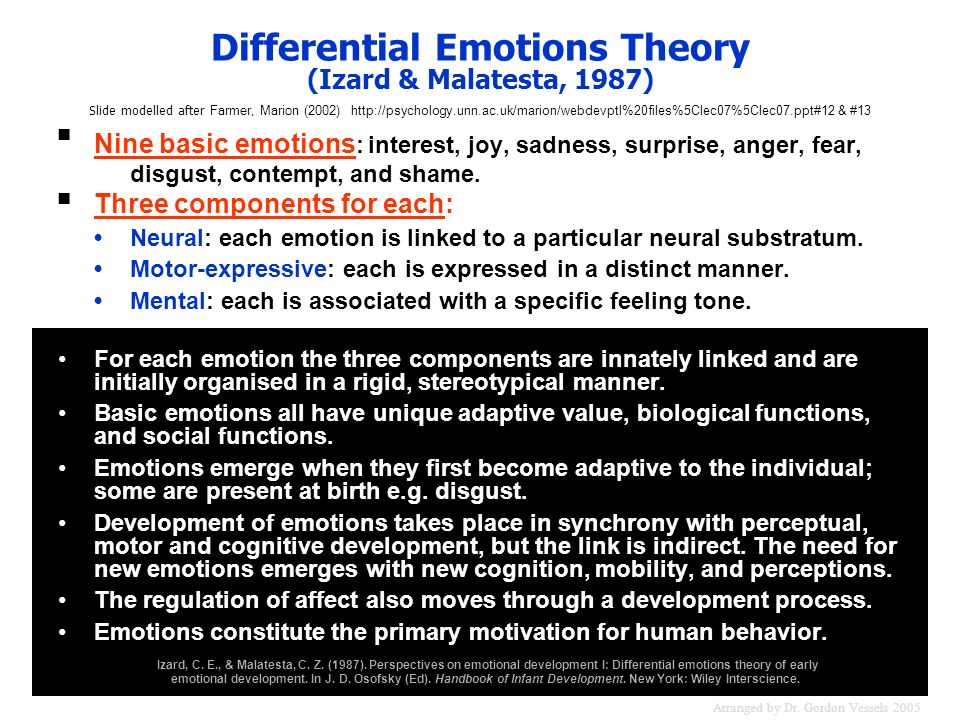 Differential Emotions Theory (Izard & Malatesta, 1987) Slide modelled after Farmer, Marion (2002) http://psychology.unn.ac.uk/marion/webdevptl%20files%5Clec07%5Clec07.ppt#12 & #13