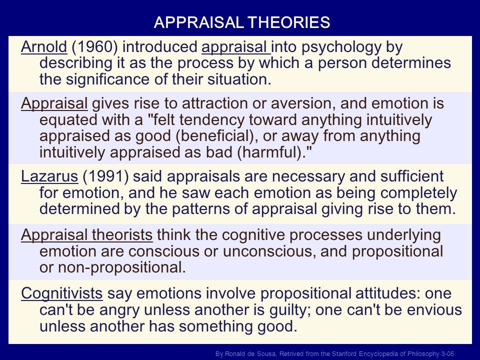 APPRAISAL THEORIES