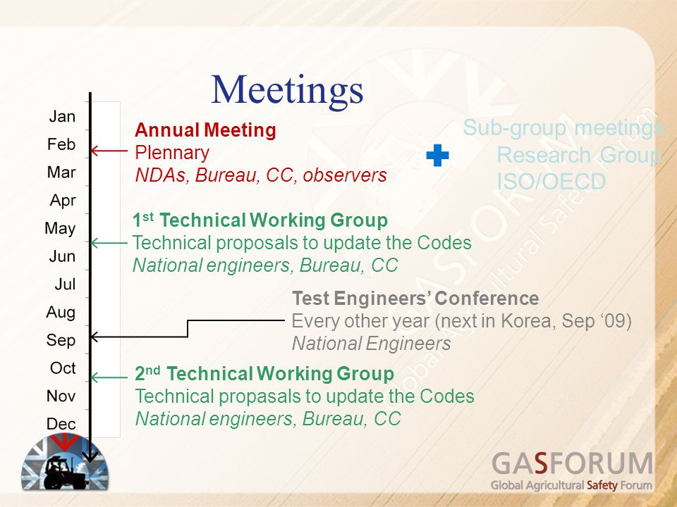 Meetings Sub-group meetings: Research Group ISO/OECD Annual Meeting