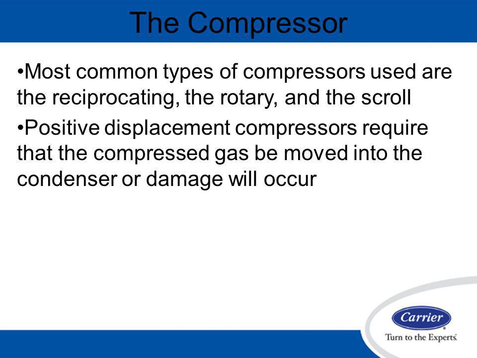 The Compressor Most common types of compressors used are the reciprocating, the rotary, and the scroll.