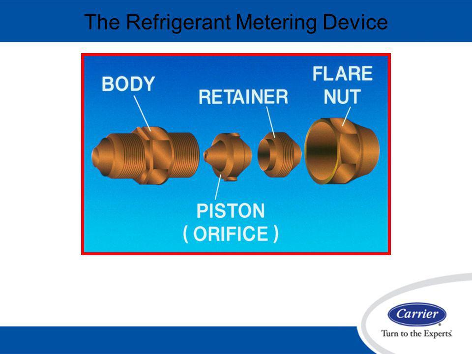 The Refrigerant Metering Device