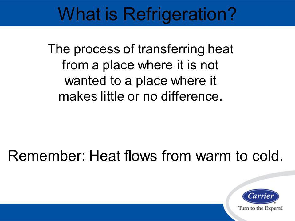 What is Refrigeration Remember: Heat flows from warm to cold.