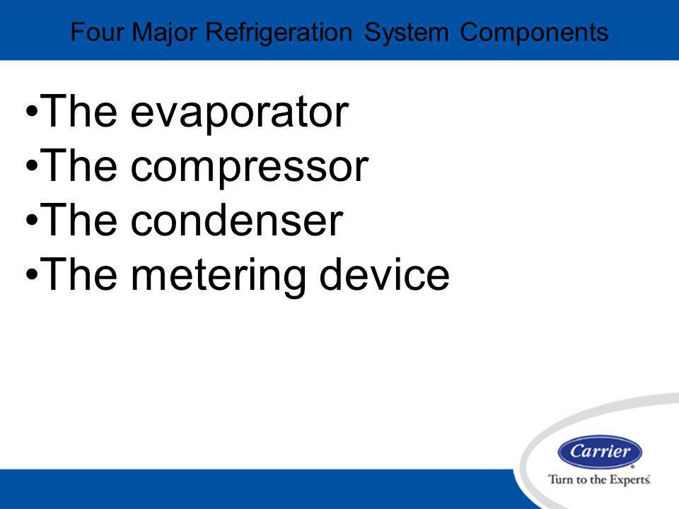 Four Major Refrigeration System Components