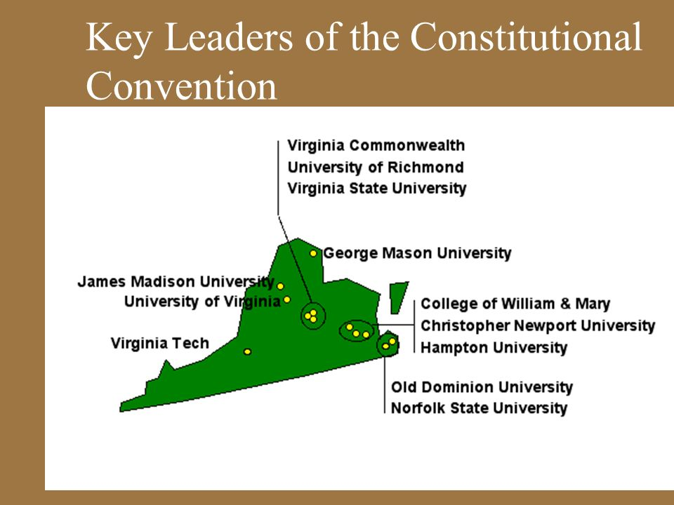 Key Leaders of the Constitutional Convention
