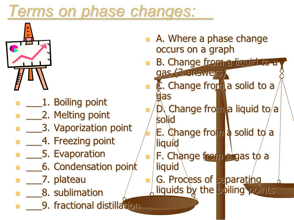 Terms on phase changes: