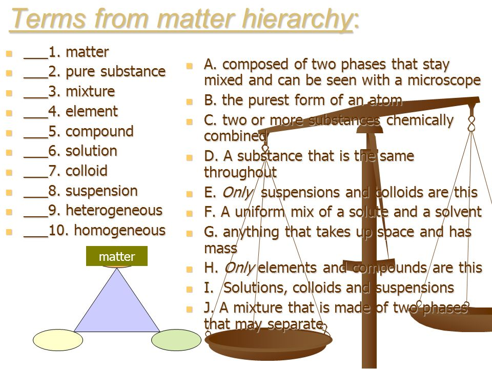 Terms from matter hierarchy: