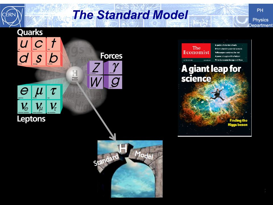 The Standard Model 12