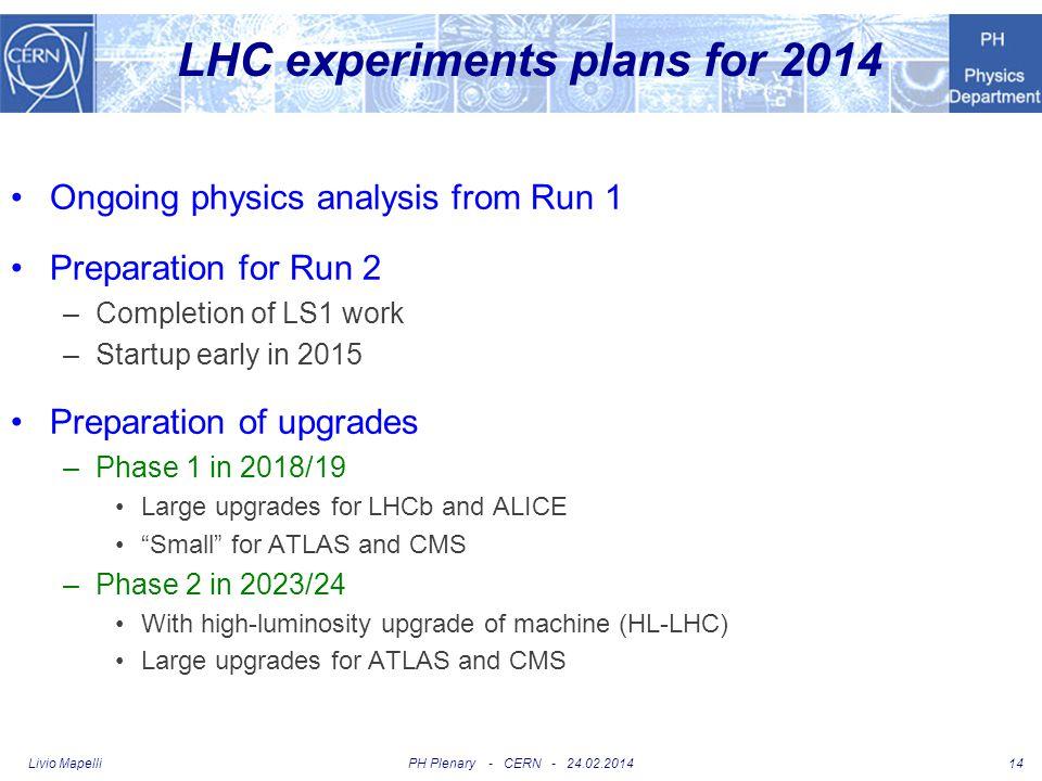 LHC experiments plans for 2014