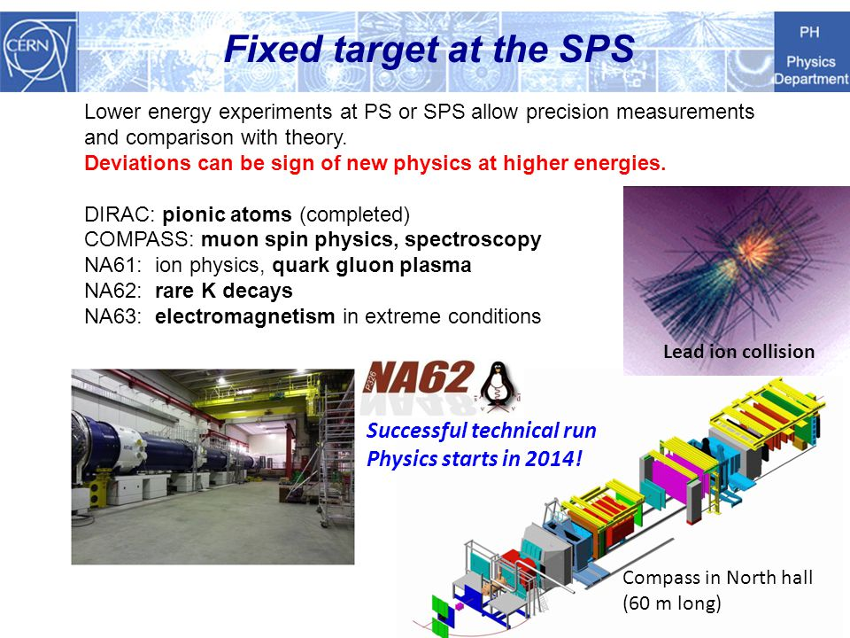 Fixed target at the SPS Successful technical run