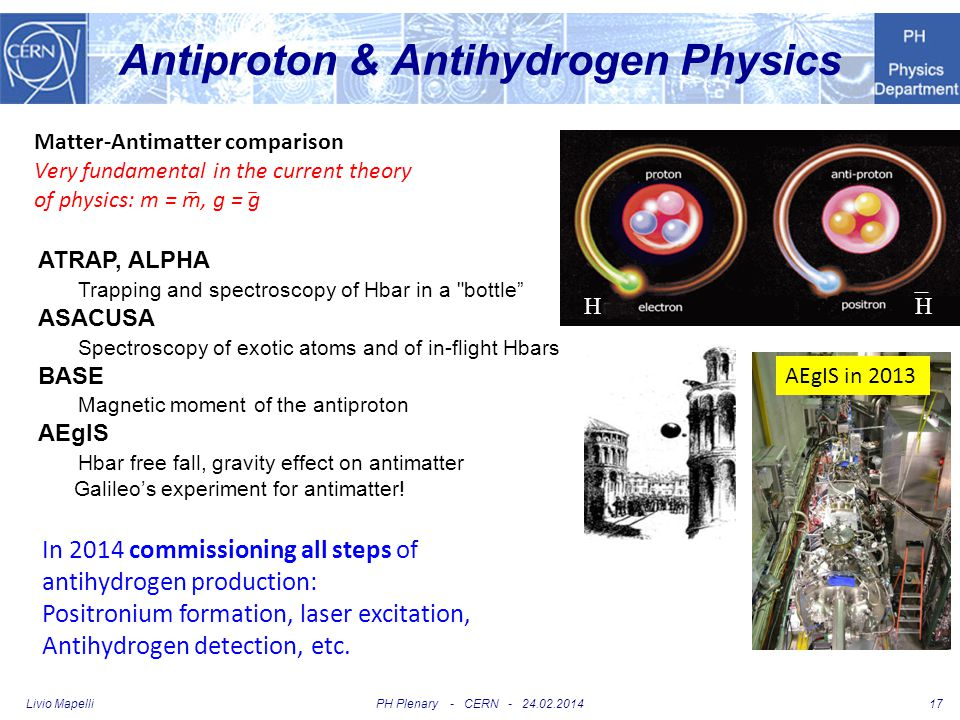 Antiproton & Antihydrogen Physics