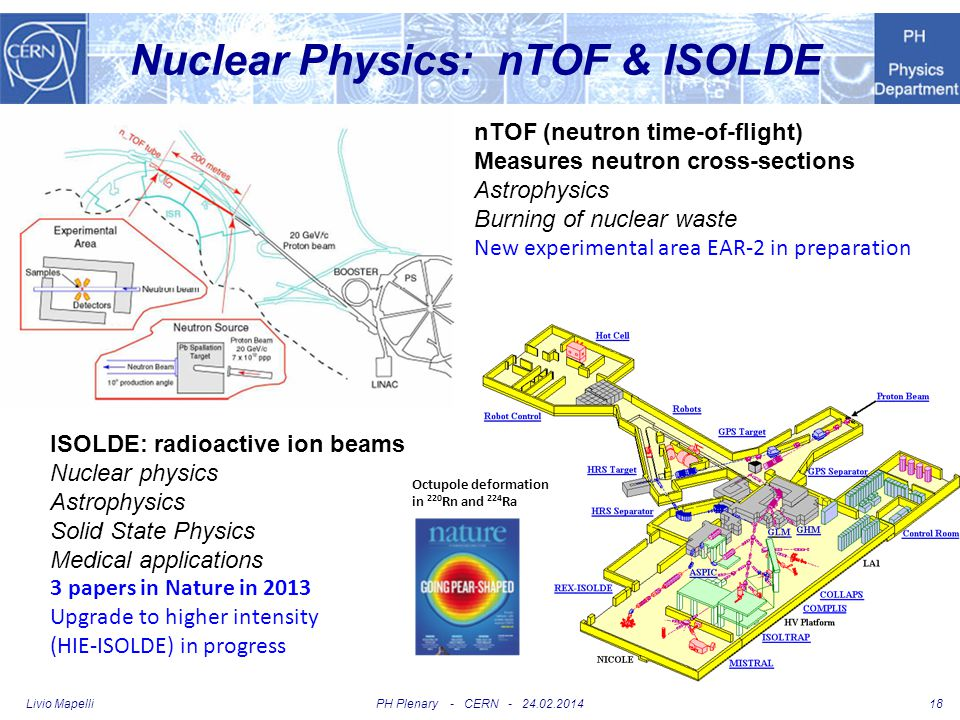 Nuclear Physics: nTOF & ISOLDE