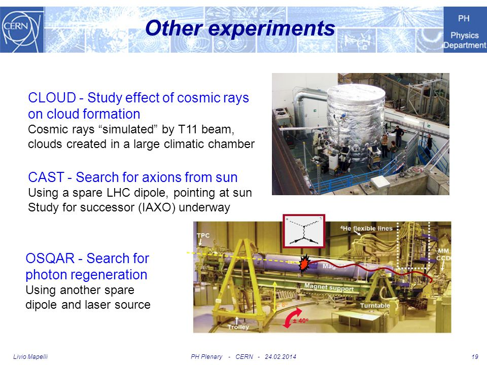Other experiments CLOUD - Study effect of cosmic rays on cloud formation.