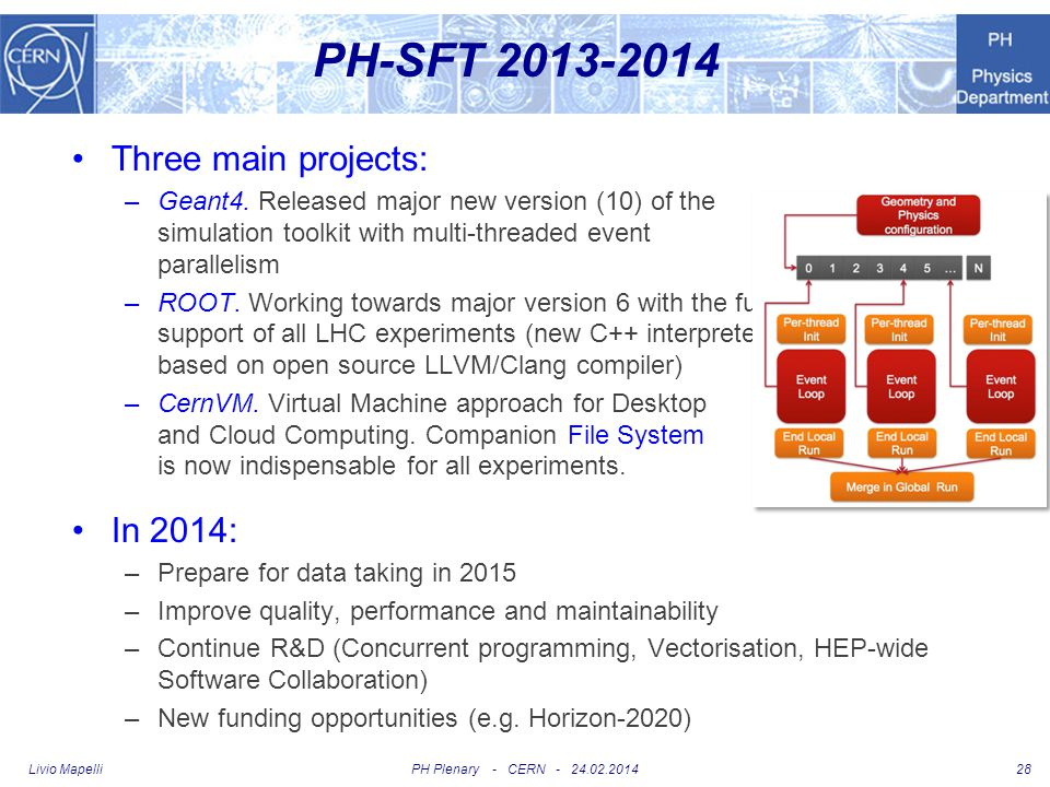 PH-SFT 2013-2014 Three main projects: In 2014:
